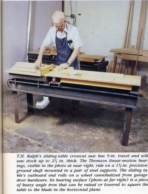 crosscut saw sliding table