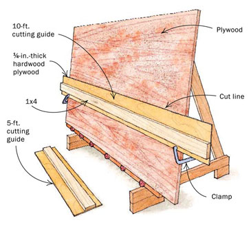 Build Your Own Panel Saw
