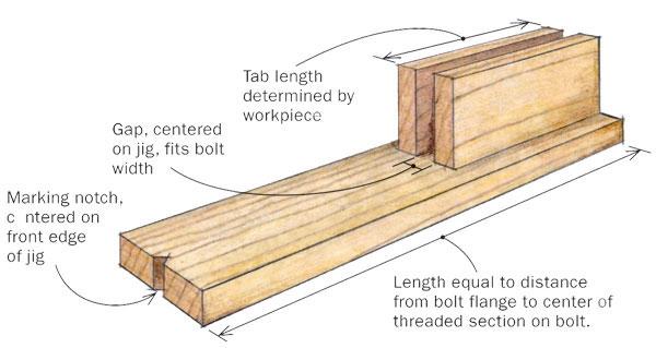 bed bolt alignment jigs