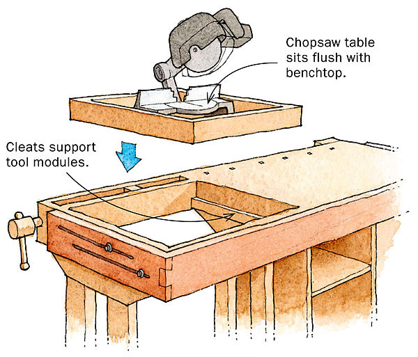 Multipurpose Workbench is a Space Saver - FineWoodworking