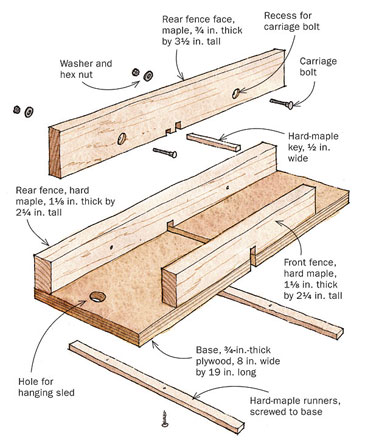 easy shop made finger joint jig plans; simple box joint sled