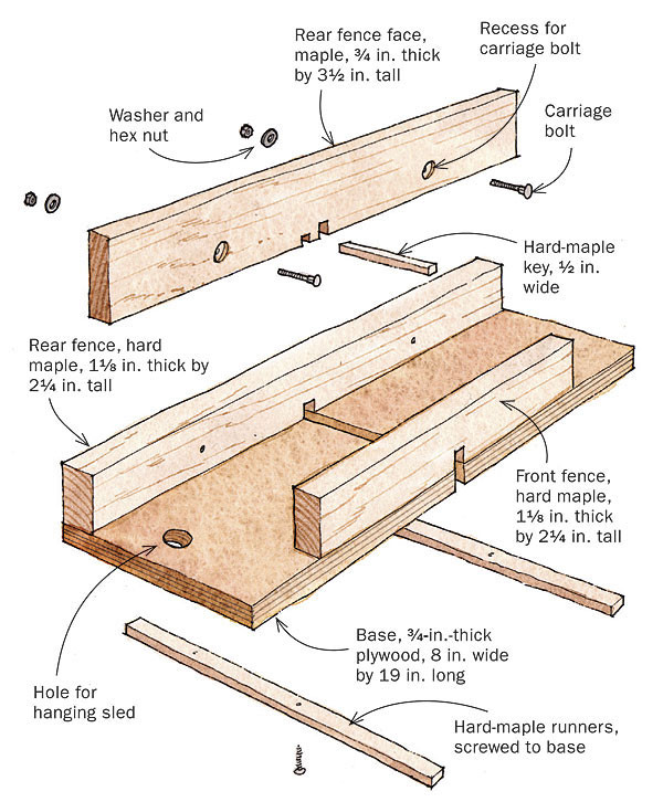 Tremendous Dedicated Sled Makes The Perfect Finger Joint Jig Free Plans Download Free Architecture Designs Scobabritishbridgeorg
