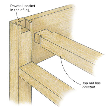Lapped Dovetails Are The Right Joint For A Top Rail