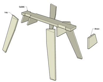 classic sawhorse plans cad drawing parts list