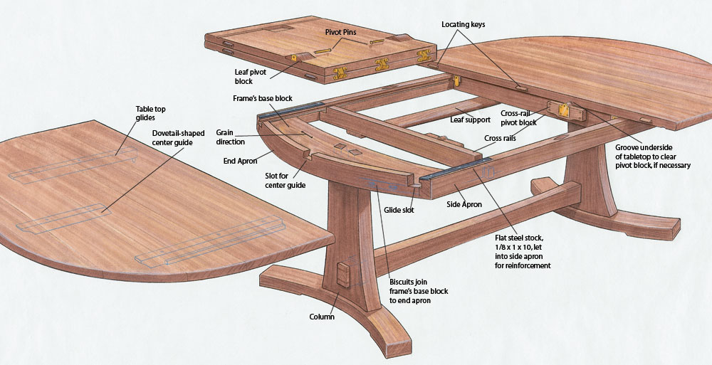 Exceptionnel 1: Butterfly Leaf Table Construction. Click To Enlarge.