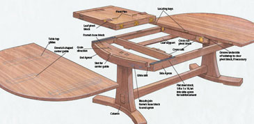 Expansion Expansion Butterfly Finewoodworking Table Finewoodworking Butterfly A Butterfly A Table Table A Expansion shQrdCt